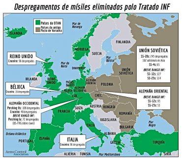 CRÉBASE O TRATADO DE FORZAS NUCLEARES DE ALCANCE INTERMEDIO