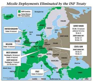 DEMISE OF THE INTERMEDIATE-RANGE NUCLEAR FORCES TREATY