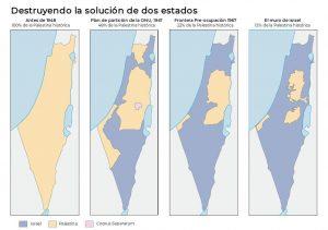 PALESTINA: EL ACUERDO (ISRAELÍ) DEL SIGLO - EN ACCIÓN)))